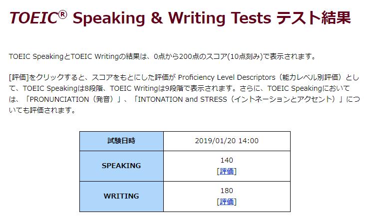 toeic speaking writing